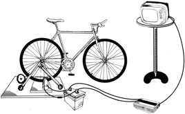 Pedal-powered electrical generator. Illustration from The Human-Powered Home.